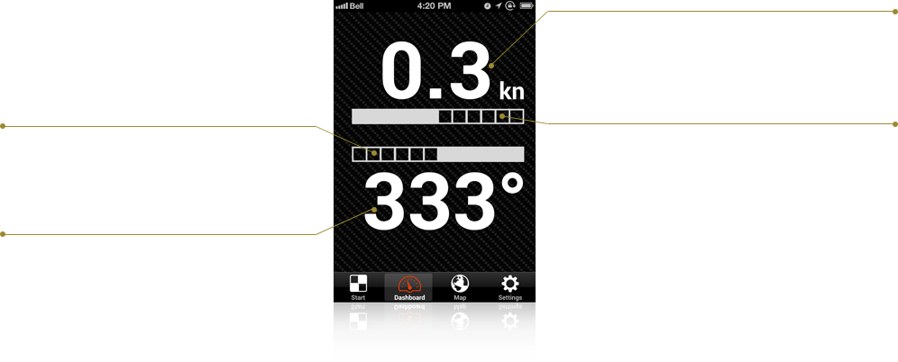APP TUTORIAL: DASHBOARD SCREEN